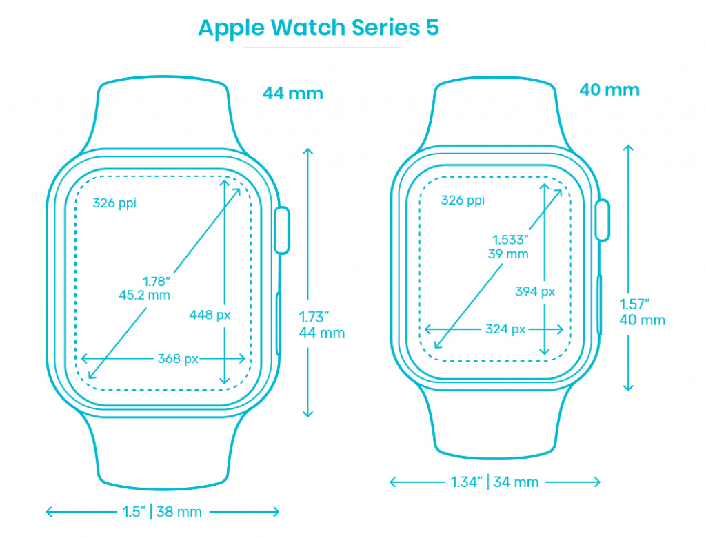 Apple Watch Series 5: Size & Specifications 2021