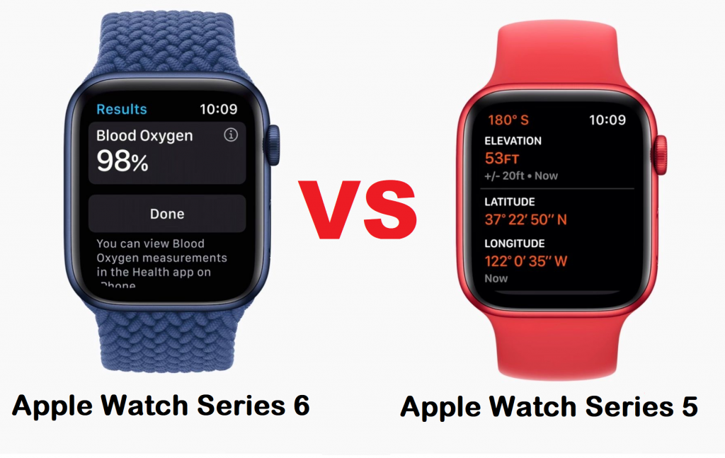 Apple Watch Series 6 vs Apple Watch 5 Comparison 2021