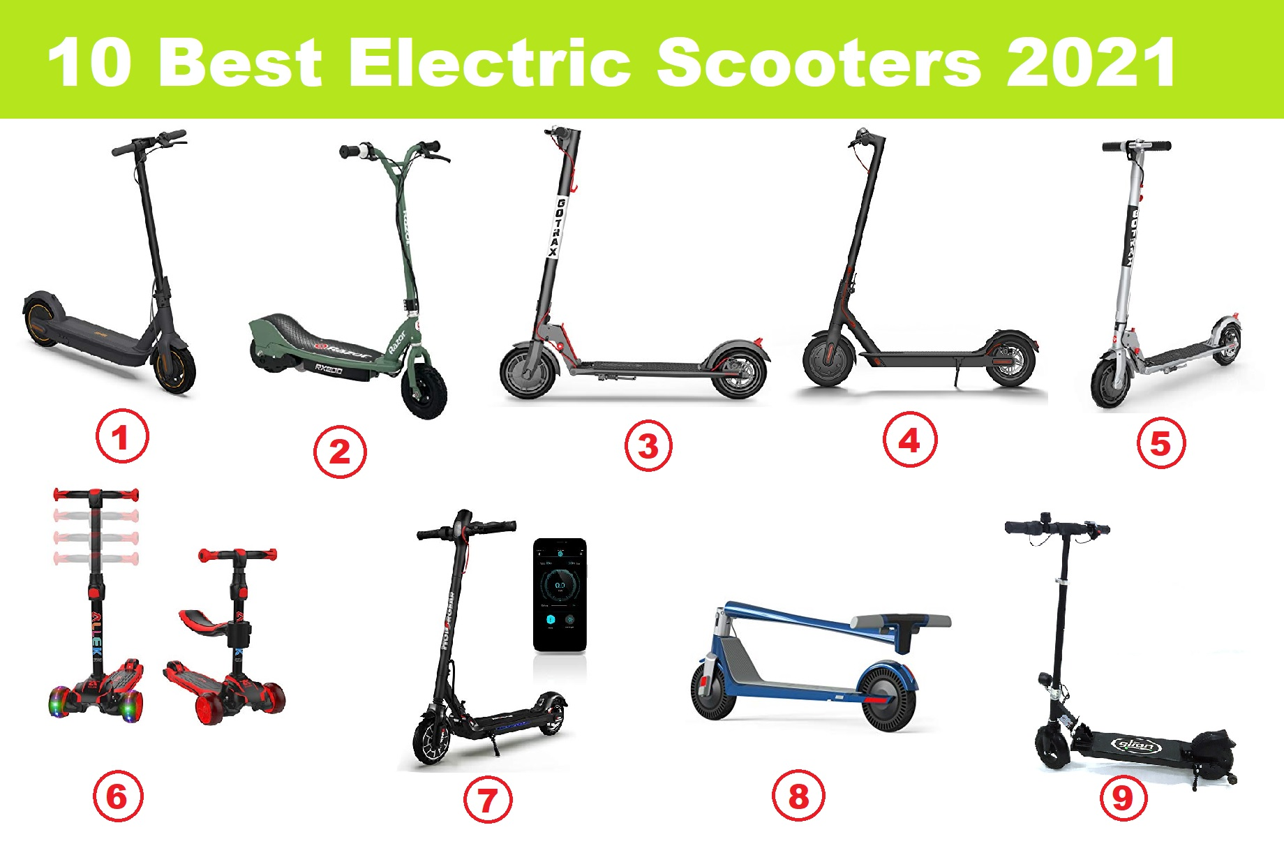 10 Best Electric Scooters for Adults Commuting 2021 Review & Comparison