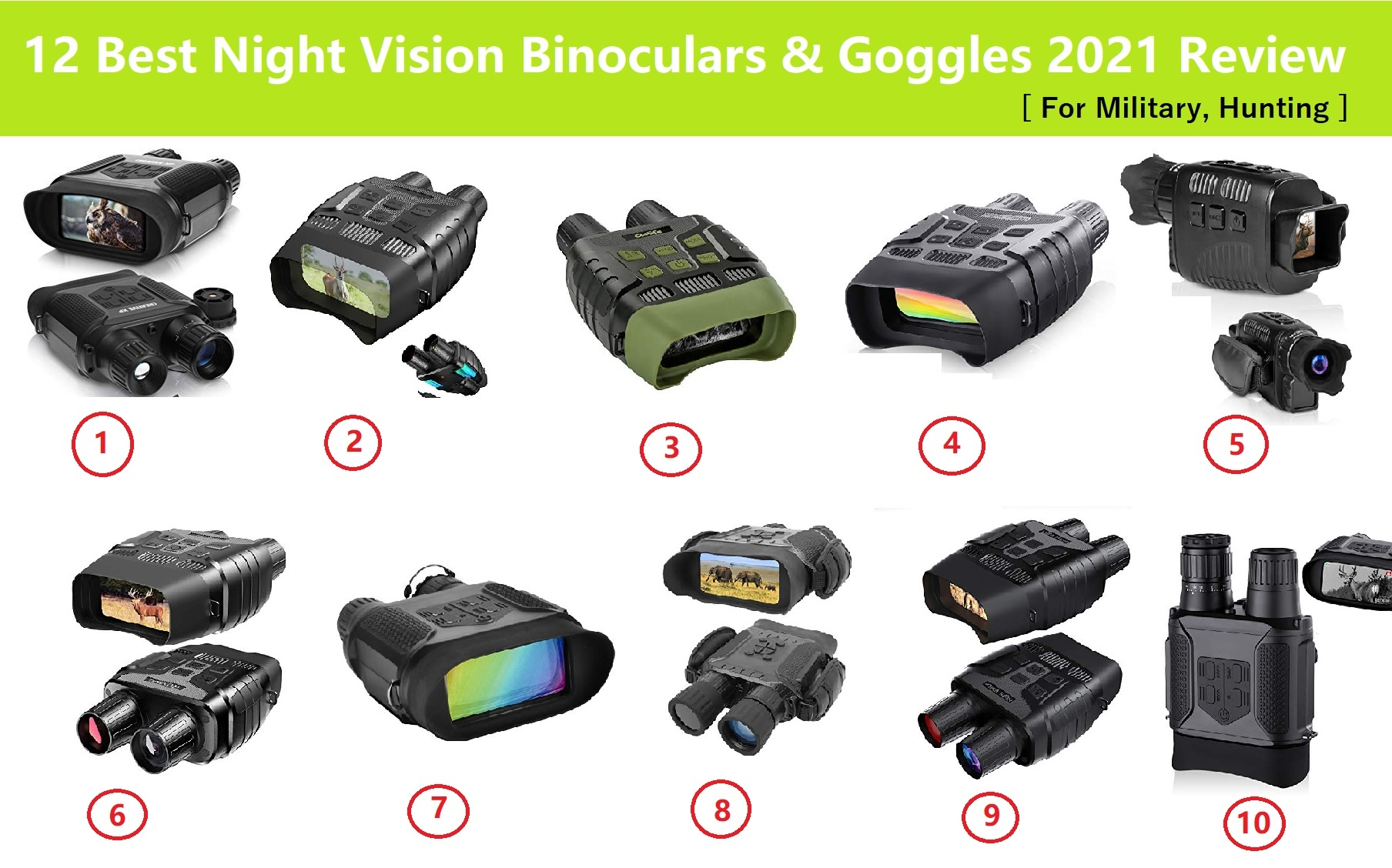 12 Best Night Vision Binoculars & Goggles 2021 Review: For Military, Hunting