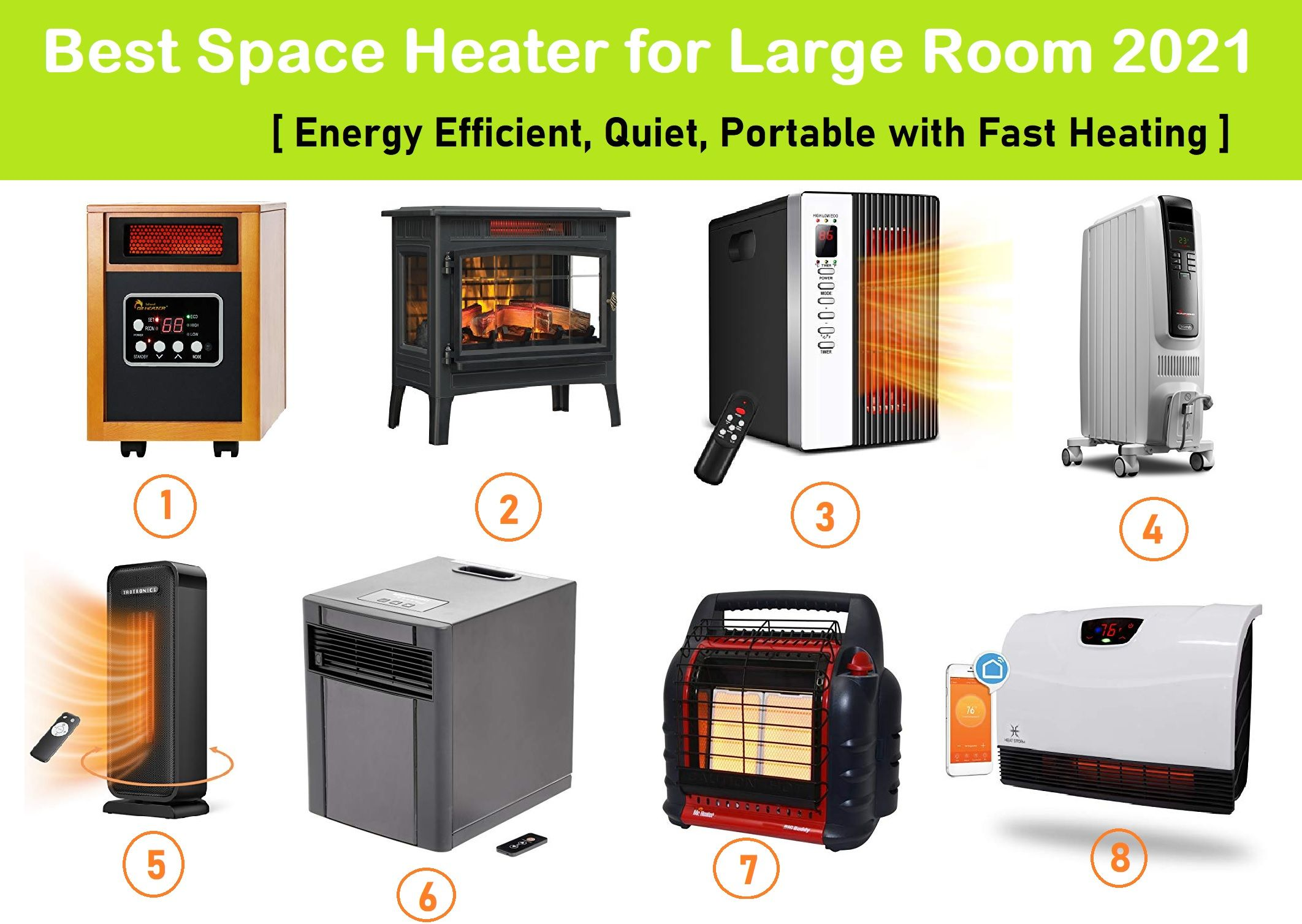 Best Space Heater for Large Room 2021: Energy Efficient, Quiet, Portable with Fast Heating